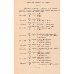 Bayonne - Pirot 21 - Document listant les différentes émissions