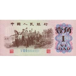 Chine - Peoples Bank of China - Pick 877c - 1 jiao - 1962 - Etat : SPL