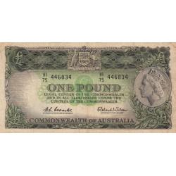 Australie - Pick 034 - 1 pound